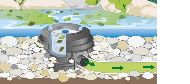 skimmer teich oase